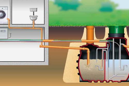 Na sliki je prikazana priključitev objekta na malo komunalno čistilno napravo.